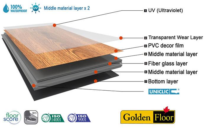 Sàn nhựa gỗ tự dán Golden Floor